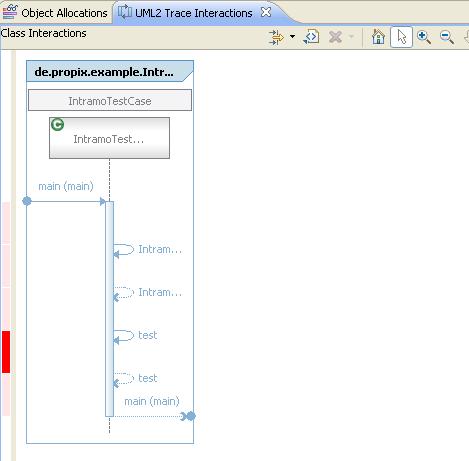 UML - Profiling